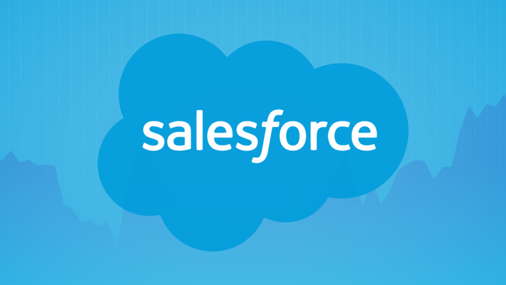 What does $2.8B buy you? Salesforce and Demandware